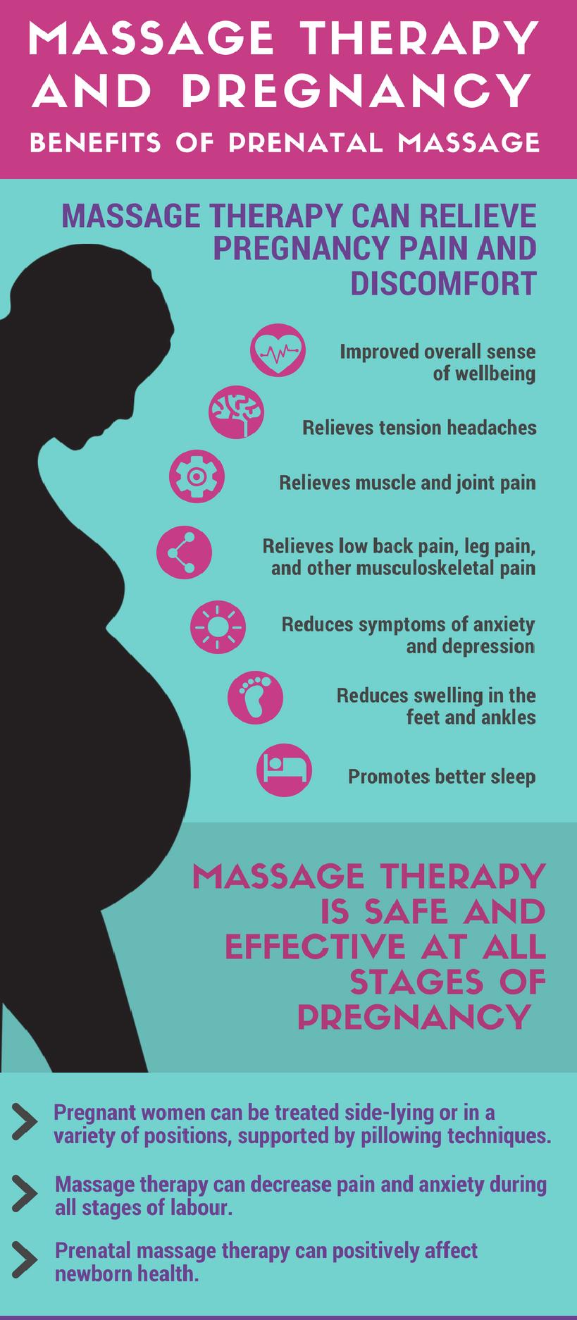 pregnancy massage benefits